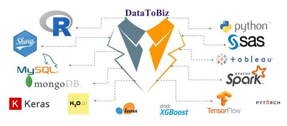 technologies used by datatobiz