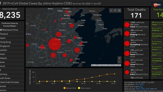 coronavirus-data-mining