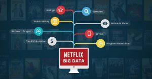 netflix-data-analytics