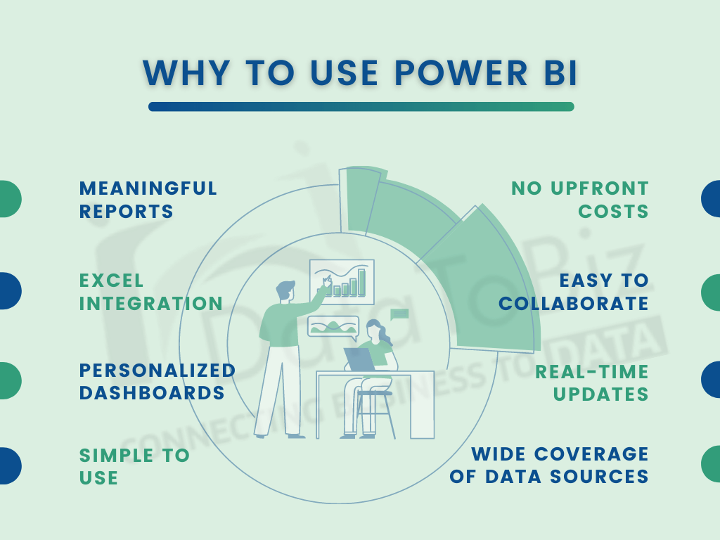 why choose Power BI Consultants