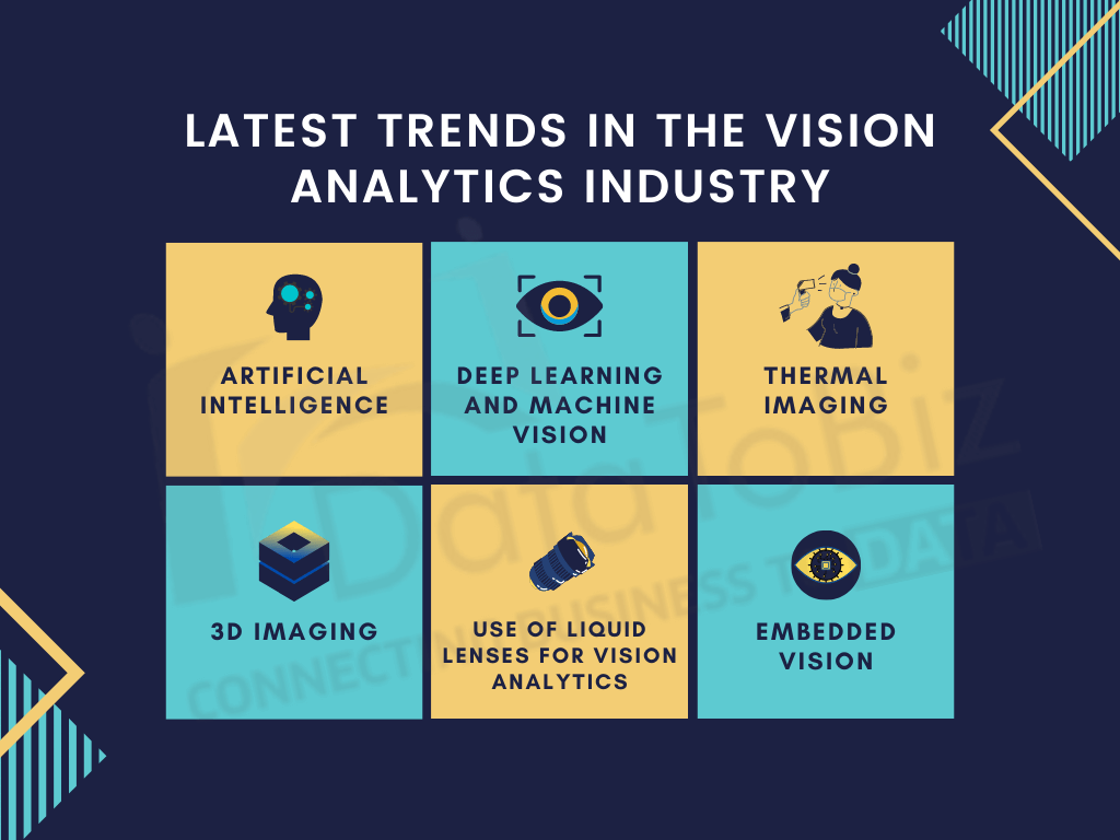 vision analytics trends