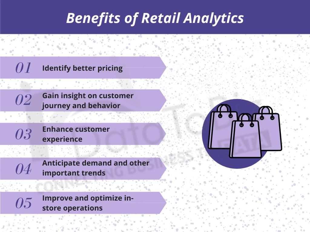 Benefits of analytics for retail price optimization